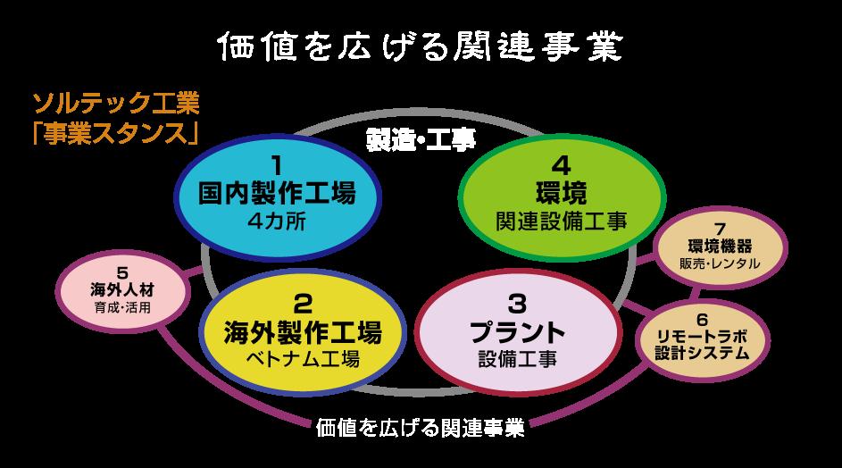 jigyo-title